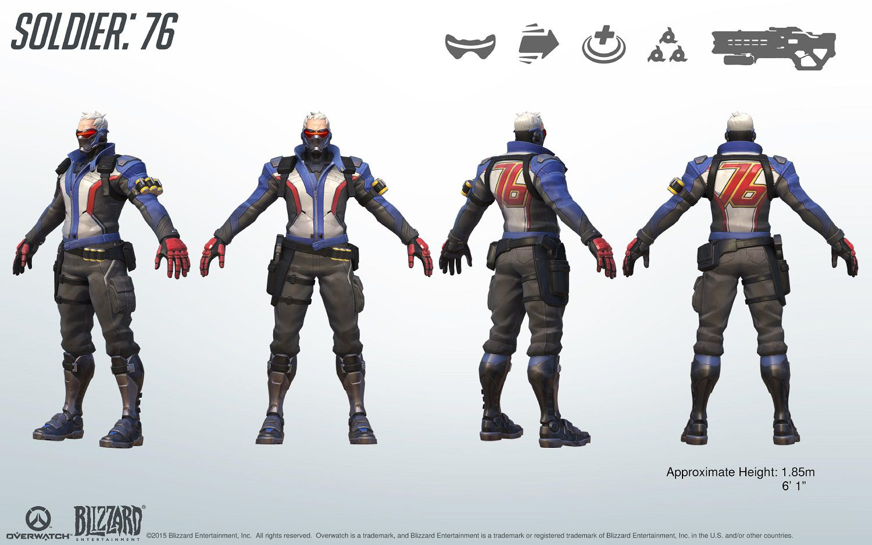 Kit de référence cosplay Soldier 76