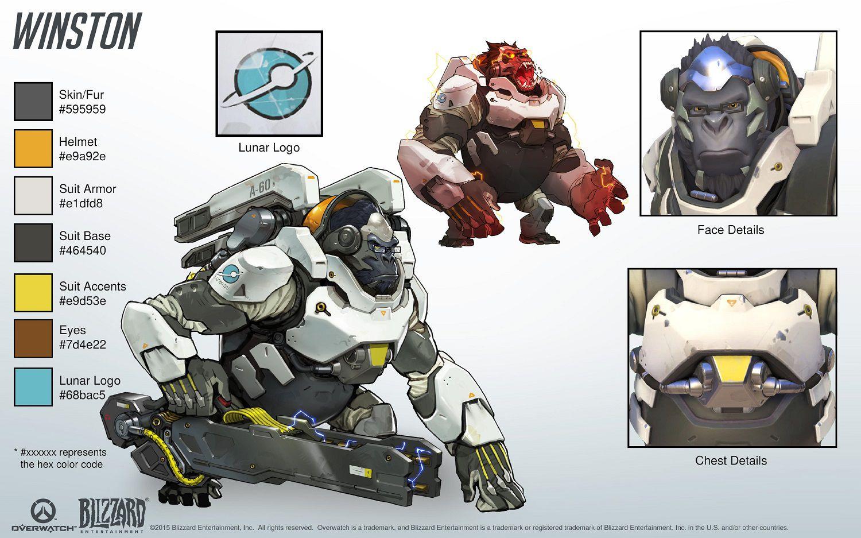 Kit de référence cosplay Winston