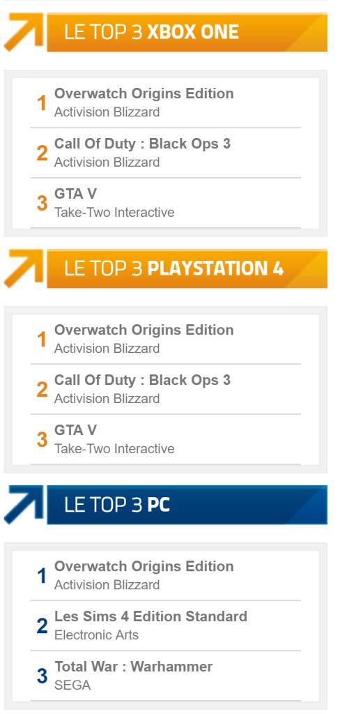 overwatch-top-vente